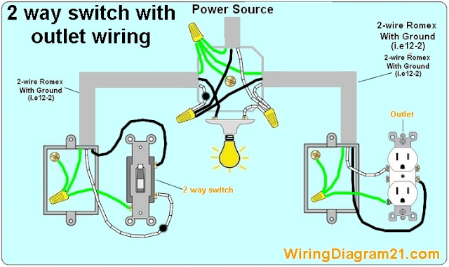 Electrical Wiring Diagram Two Way Switch : How to wire an electrical outlet wiring diagram house