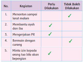 tabel aturan di rumah Beni www.simplenews.me