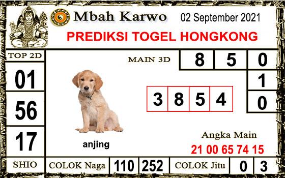 Prediksi Mbah Karwo Hk Kamis 02 September 2021