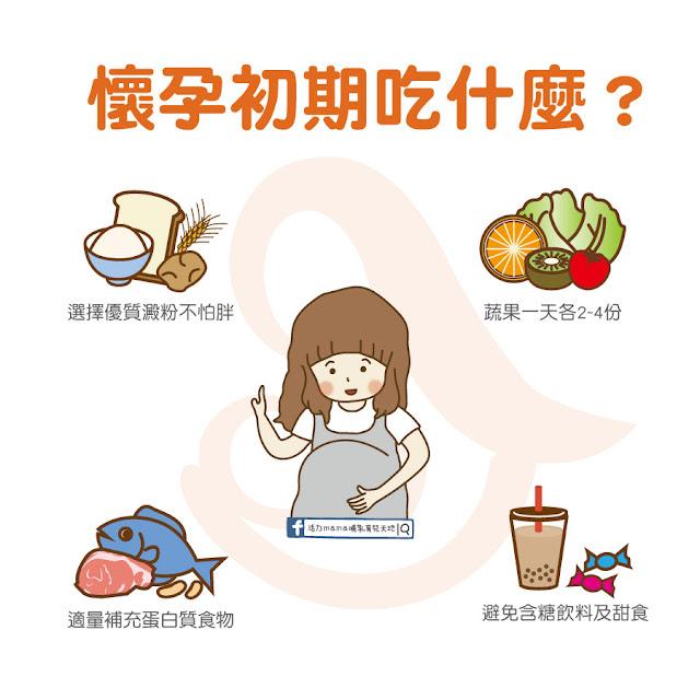 懷孕初期飲食注意事項,孕婦如何在懷孕初期補充葉酸?補充營養呢?