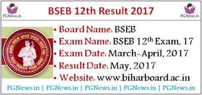 Bihar board 12th result check now