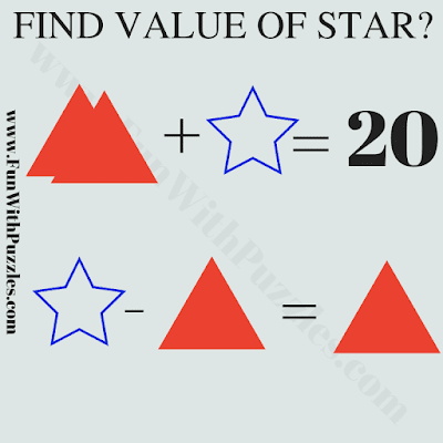 Find Value of Star (S)? 2T + S = 20, S-T = T