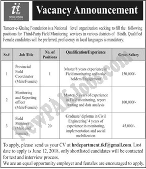 Tamee E Khalaq Foundation announced Latest Jobs Today