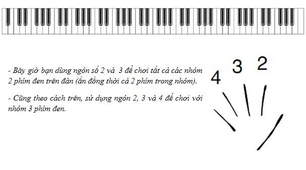 tu hoc dan piano tai nha