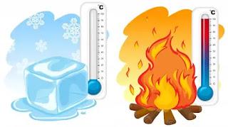 Cara Mengukur Suhu Tubuh Yang Benar