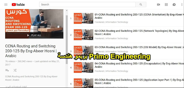 ccna routing switching 200-125 course eng abeer hosni