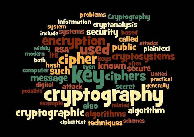 What Is Cryptography [Cryptography #1]