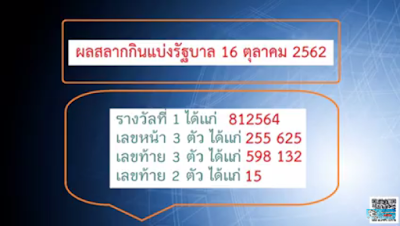 Thai Lottery 16 October 2019 Live Result in English Online Update