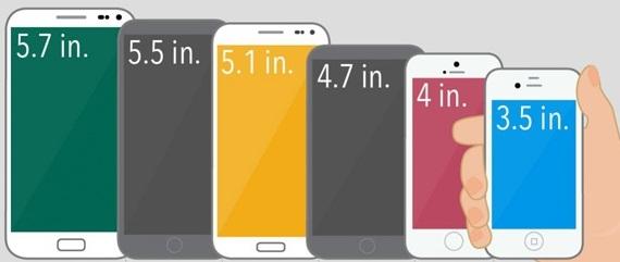 Gambar ilustrasi ukuran layar handphone