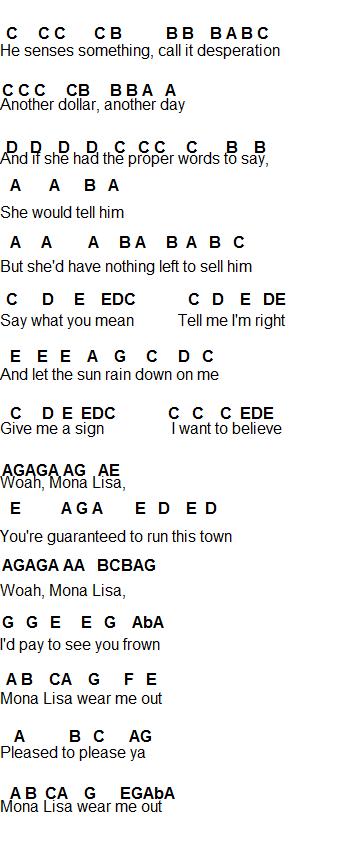 Jackie Greene Lyrics