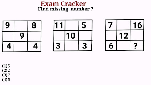 Figure Problems for Reasoning  Various Exams