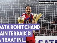Biodata, Profil dan Agama Rohit Chand, Pemain Terbaik Liga 1 2018