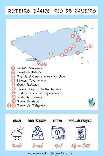 infográfico de 10 principais pontos turísticos no rio de janeiro