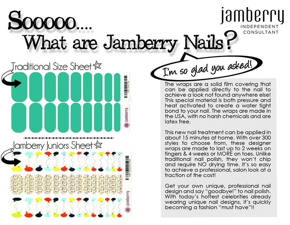 Creating Kristina What Is Jamberry The Vegan Nail Art