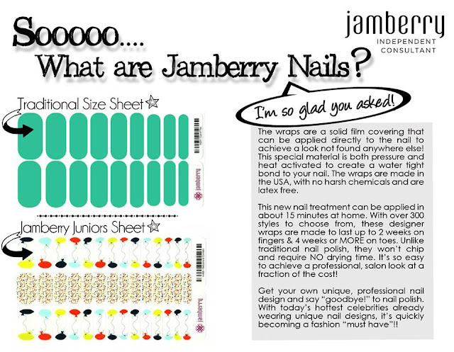 What Is Jamberry? - The Vegan Nail Art Revolution