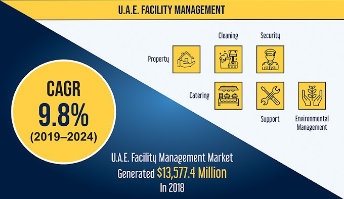 How Tourism Industry Prosperity is Contributing in U.A.E. Facility Management Market Growth?
