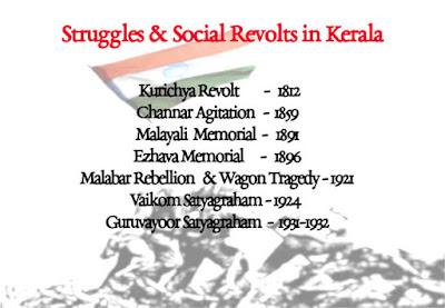 Kerala Renaissance: Struggles & Revolts (Year)