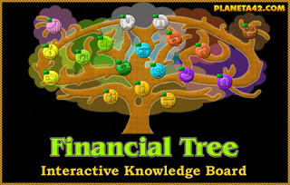 Financial Tоpics Tree game