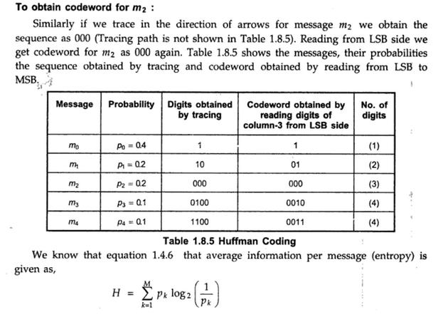 Totalecer: huffman coding in digital communication