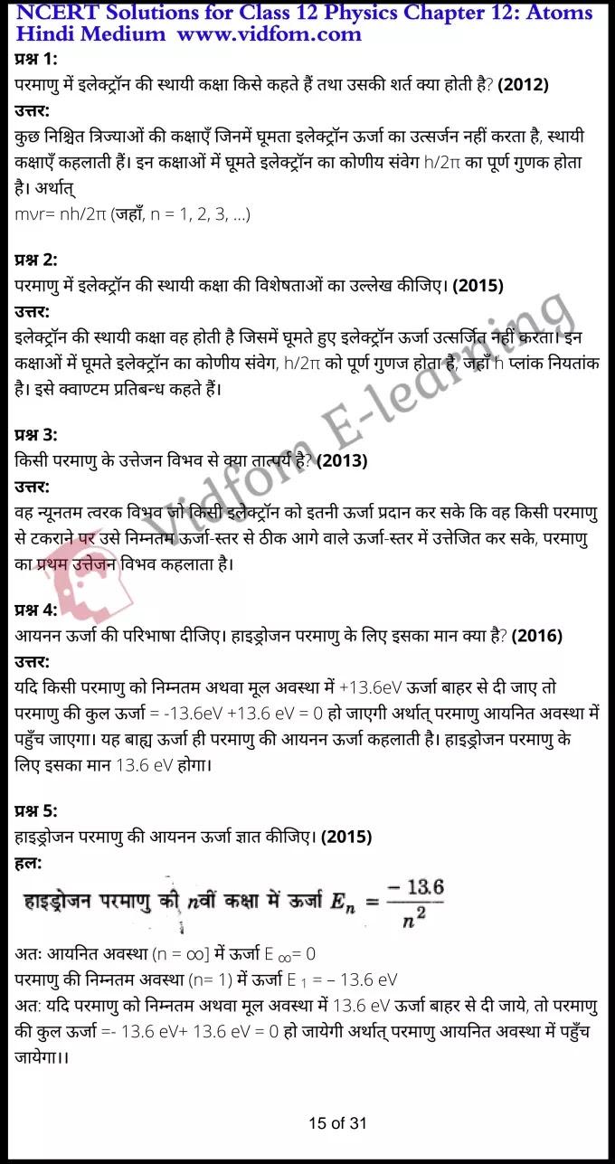 class 12 physics chapter 12 light hindi medium 15