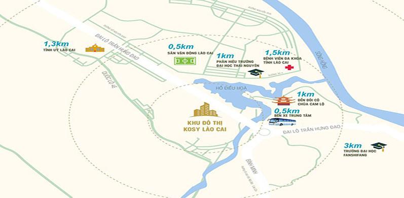 Vị trí dự án Kosy Lào Cai