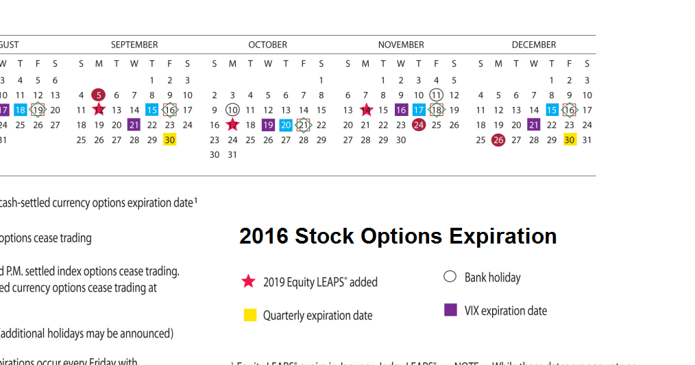 Exchange traded stock options expire on the