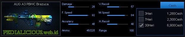 Detail Statistik AUG A3 PBWC Brazuca