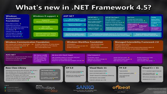 .NET Framework screenshot 2
