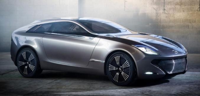 2019 Hyundai Ioniq Rumors