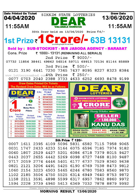 Sikkim State Lottery Sambad 04-04-2020 Today Result 11.55 AM