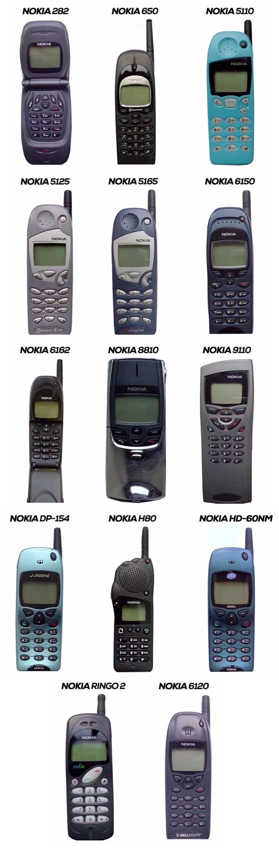 Nokia Mobile Phones in 1998