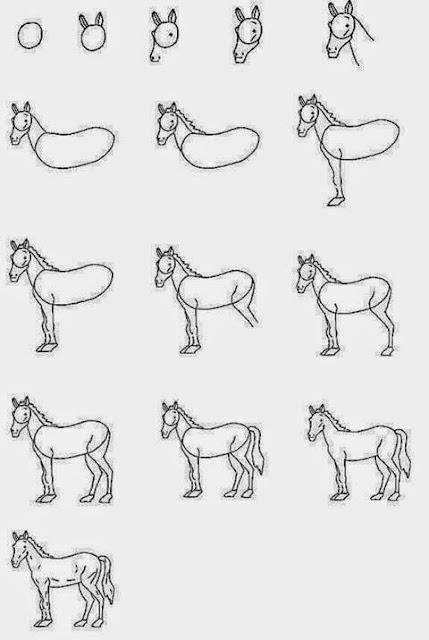 Cara Menggambar Kuda : menggambar, Activities, Kids:, Learn, Horse