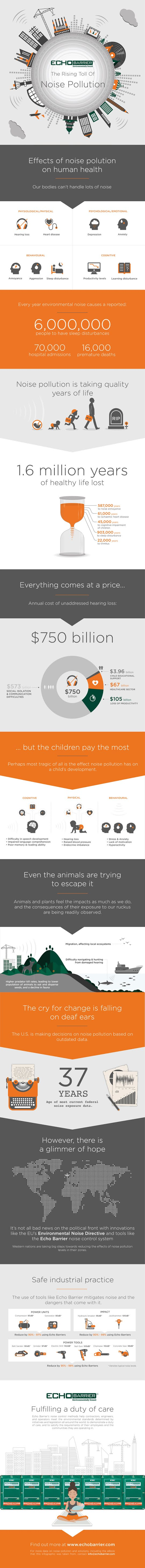 The Rising Toll Of Noise Pollution #infographic #Noise Pollution #Effect