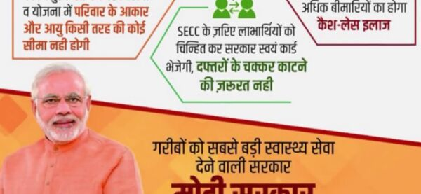 Ayushman Bharat health insurance scheme