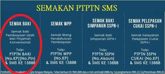 Cara buat semakan penyata PTPTN SMS