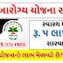 PMJAY | Ayushman Bharat Yojana 2021 or Pradhan Mantri Jan Arogya Yojana