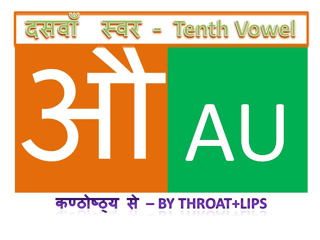 how to pronounce hindi alphabets in english