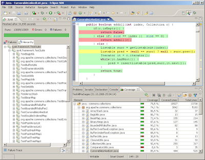best Eclipse Plugin for Code Coverage