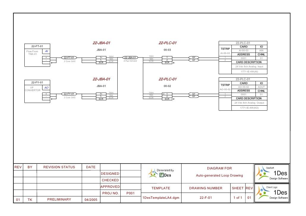 Job and scope of engineering studies: instrument diagram