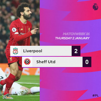 Jurgen Klopp's team once again register another three point to step closer to winning the EPL after edging out Sheffield 2-0 at Anfield with the goals coming from Mo Salah and Sadio Mane.