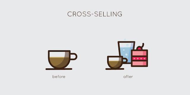 Cross-selling i up-selling w B2B - czyli jak zwiększyć kwotę transakcji