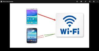 Comment voir qui est sur votre Wi-Fi