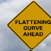 Beware of Linear Thinking about the Yield Curve