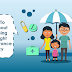 How To Go About Choosing The Right Life Insurance Policy