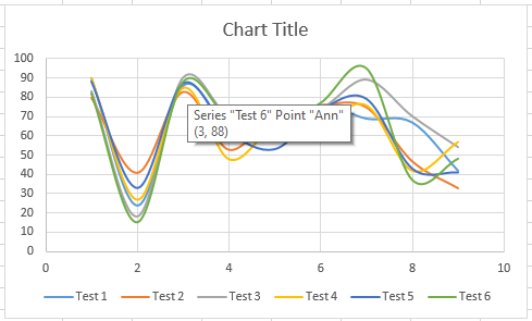 Data point