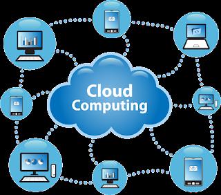 ما هو ال cloud computing