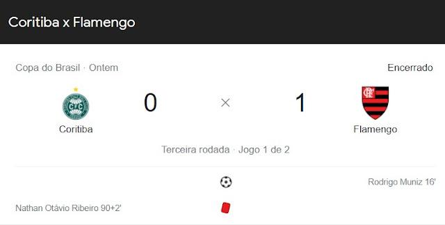 Flamengo vence Coritiba por 1 a 0 pela Copa do Brasil