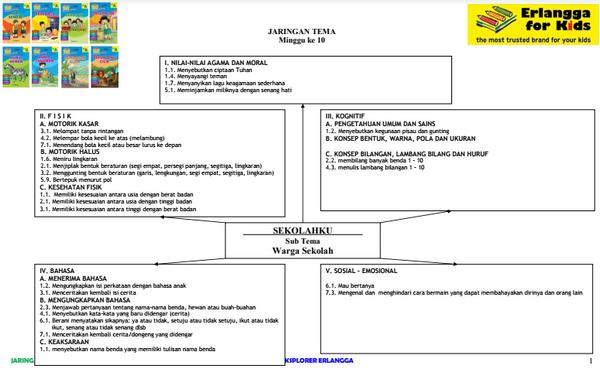 Silabus PAUD 4-5 Tahun Teman 3. Sekolah.pdf
