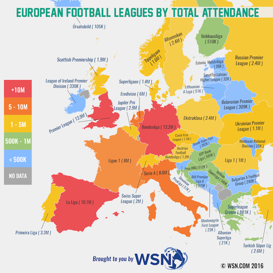 European football leagues by total attendance