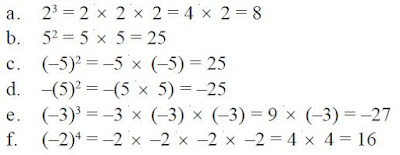 Contoh Soal Bilangan Berpangkat dan Cara Penyelesaiannya